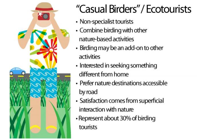 """Características de un turista ornitológico """"Casual Birders/Ecotourists"""" o Ecoturista"""