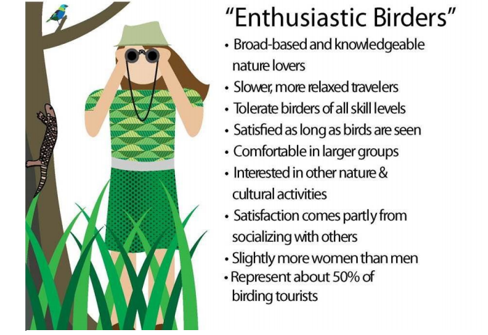 "Características de un turista ornitológico ""Entusiastisc Birders"" o aficionado a la ornitología"