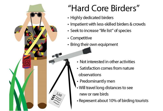 Caracteristicas de un turista ornitológico Hard Core Birder o listero
